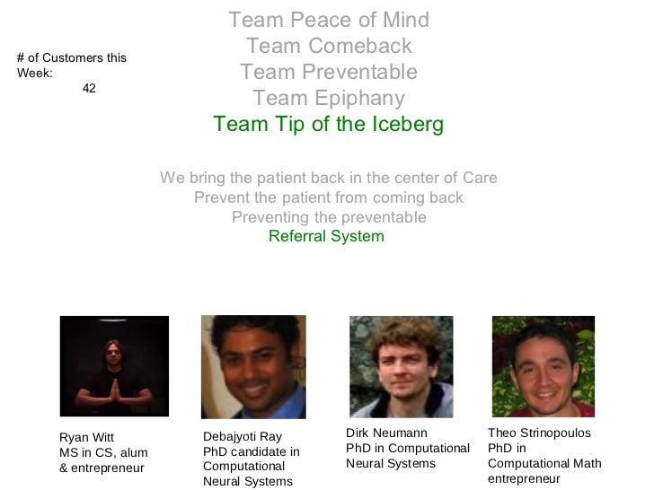 Team Peace of Mind# of Customers this                                  Team ComebackWeek:                            Team ...