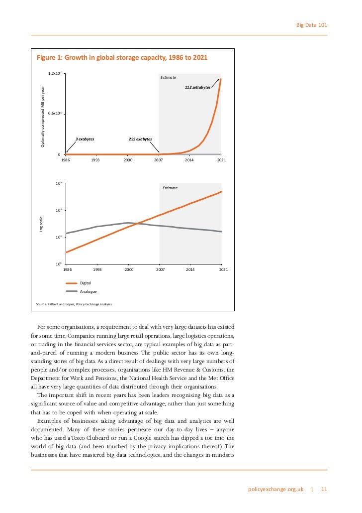 Big Data 101  Figure 1: Growth in global storage capacity, 1986 to 2021                                       1.2x1017    ...