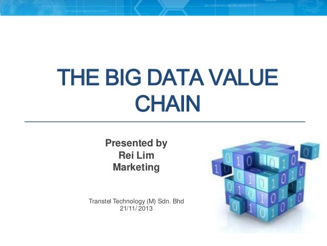 THE BIG DATA VALUE CHAIN Presented by Rei Lim Marketing Transtel Technology (M) Sdn. Bhd 21/11/ 2013