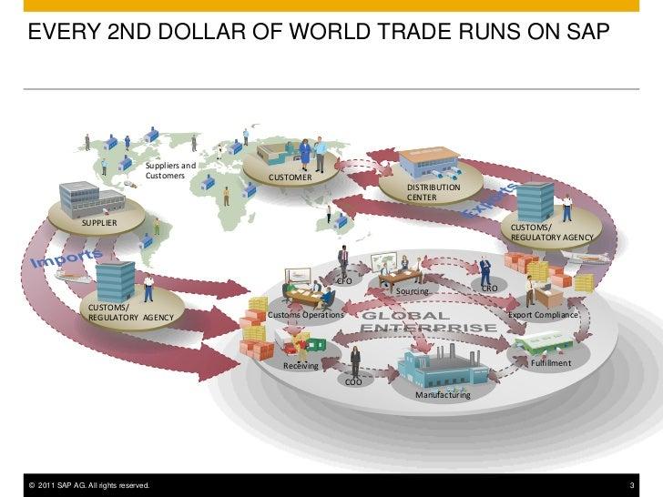 The Big Five IT Mega Trends Slide 3