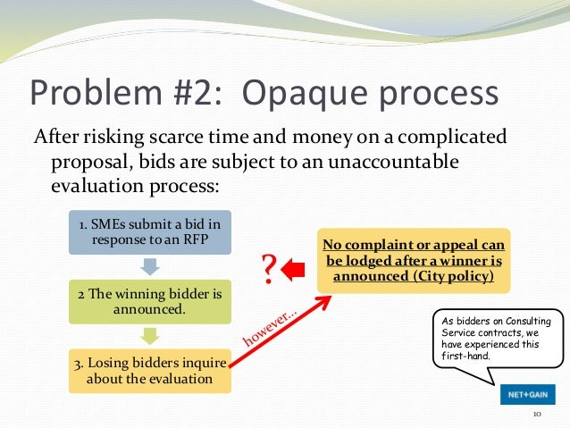 10 Problem #2: Opaque process After risking scarce time and money on a complicated proposal, bids are subject to an unacco...