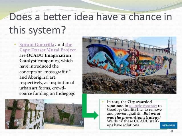  Sprout Guerrilla, and the Cape Dorset Mural Project are OCADU Imagination Catalyst companies, which have introduced the ...