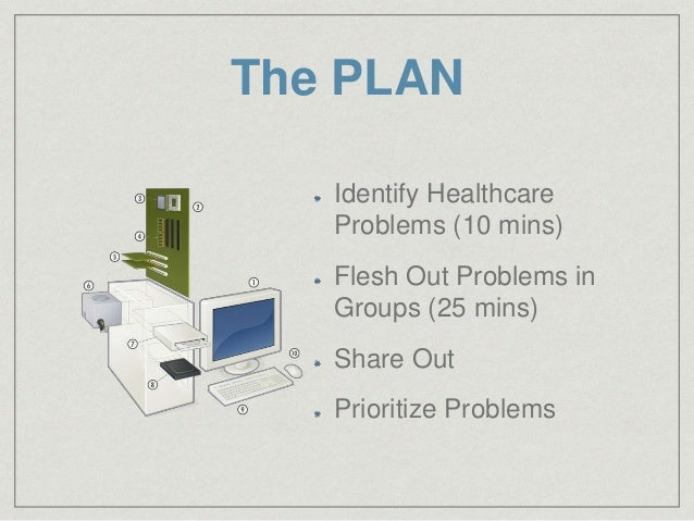 The PLAN Identify Healthcare Problems (10 mins) Flesh Out Problems in Groups (25 mins) Share Out Prioritize Problems
