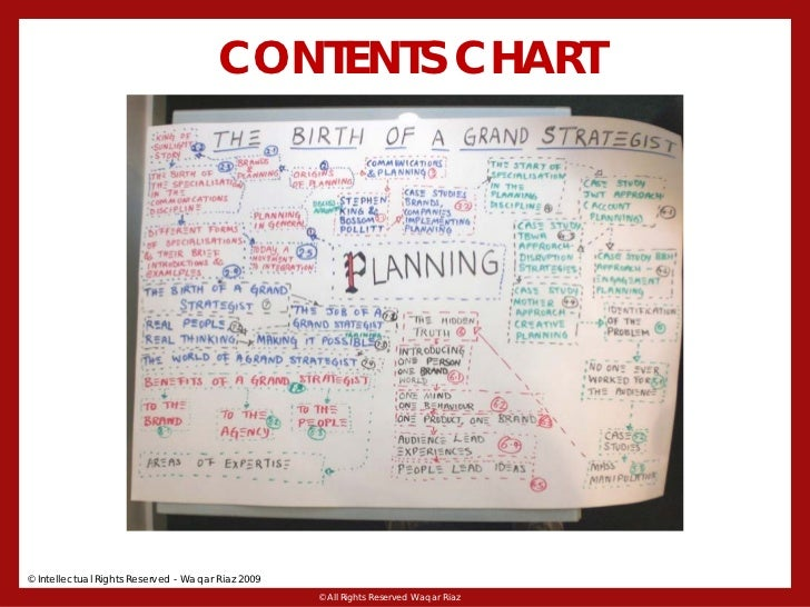 CHAPTER ONE PLANNING IN GENERAL