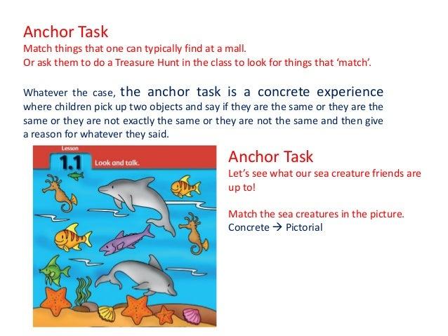 Planning Lesson for Earlybird Kindergarten