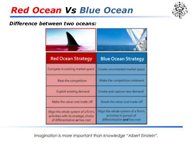 The Blue Ocean Strategy FG