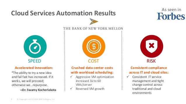 Ad Hoc Automation is an Expensive Mistake