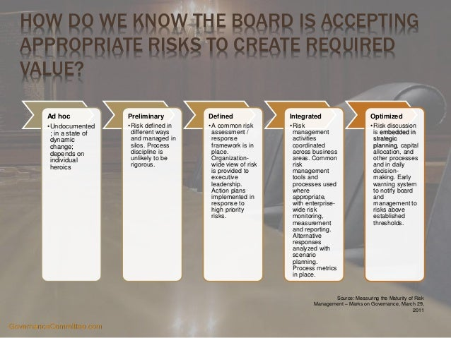 the role of board in risk management Special comment best practices for a board's role in risk oversight summary moody's views a board of directors' risk oversight role as crit ical to the sound.