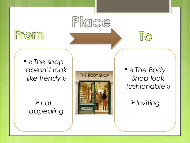 The Body Shop Strengths and Weaknesses
