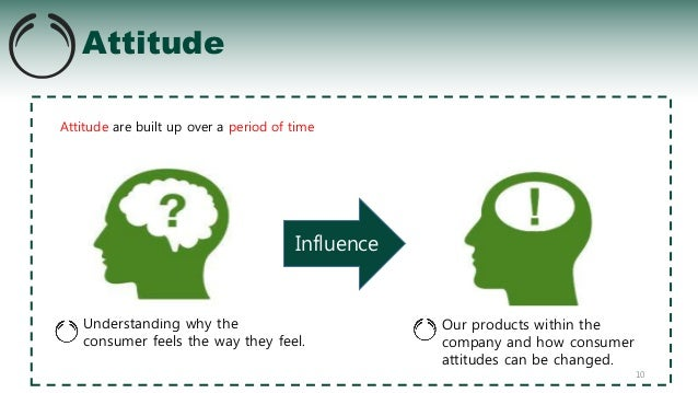 behavior consumer of the body shop The body shop shopper insights  understand the body shop shopper behavior leading brands and retailers use our consumer and.