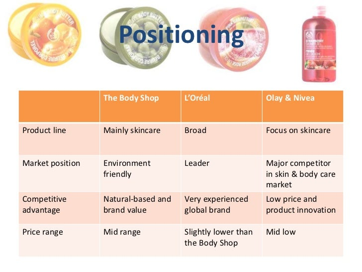 bodyshop swot One can asses the body shop strengths and weaknesses through the swot analysis below the body shop swot analysis parent companycategorysector tagline/ slogan usp l'oréal groupcosmeticsbeauty product retail nature's way to beautiful natural ingredients stp segmenttarget group positioning masstige - higher income, urban man and women,beauty and health conscious women of higher income group.