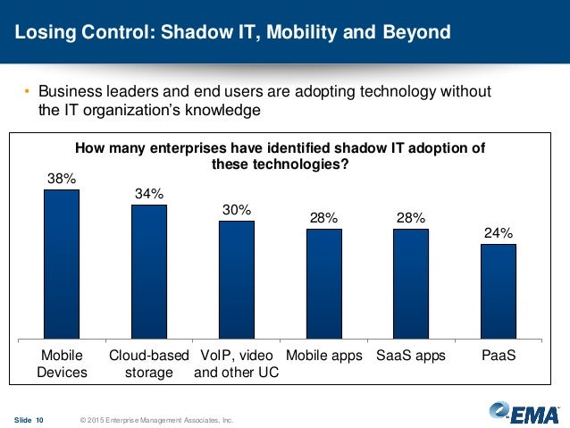 Losing Control: Shadow IT, Mobility and Beyond • Business leaders and end users are adopting technology without the IT org...
