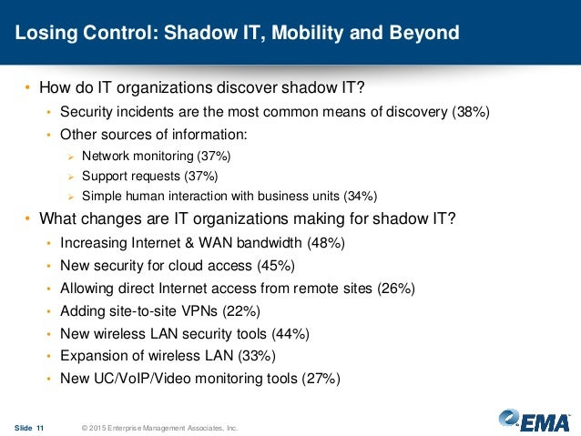 Losing Control: Shadow IT, Mobility and Beyond • How do IT organizations discover shadow IT? • Security incidents are the ...