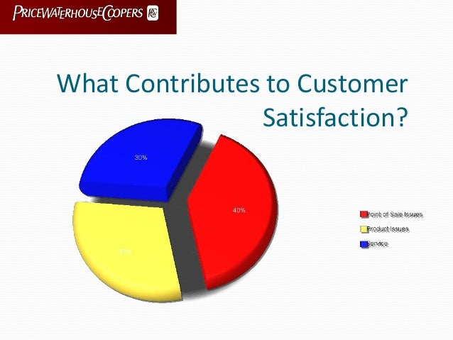 What Contributes to Customer Satisfaction?