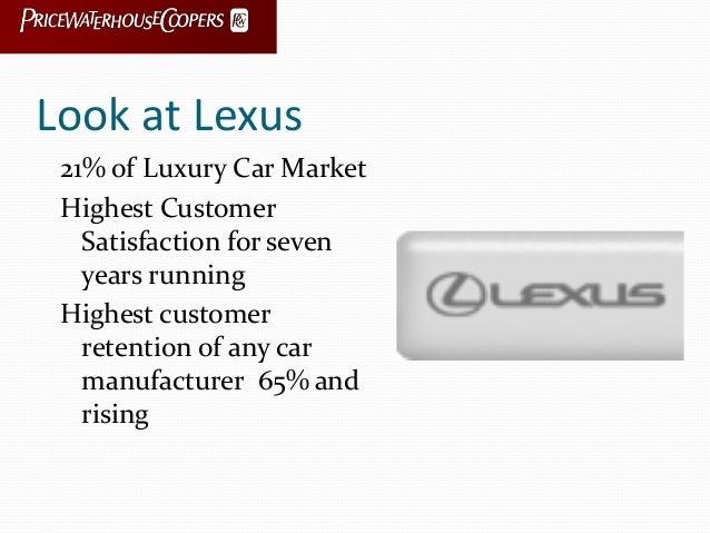 Look at Lexus 21% of Luxury Car Market Highest Customer Satisfaction for seven years running Highest customer retention of...