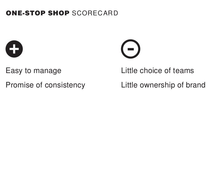 BRAND AGENCY SCORECARD     Choice of teams          Little ownership of brand Promise of consistency