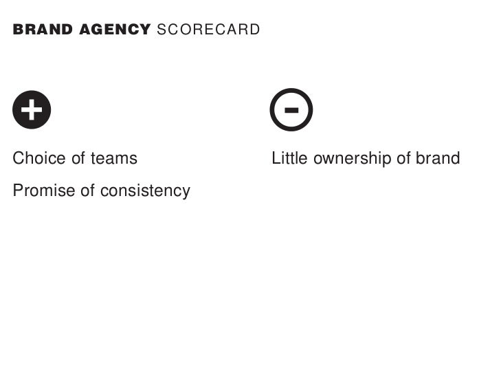 INTEGRATED MARKETING TEAM SCORECARD     Choice of teams          Difficult to manage Promise of consistency Ownership of b...