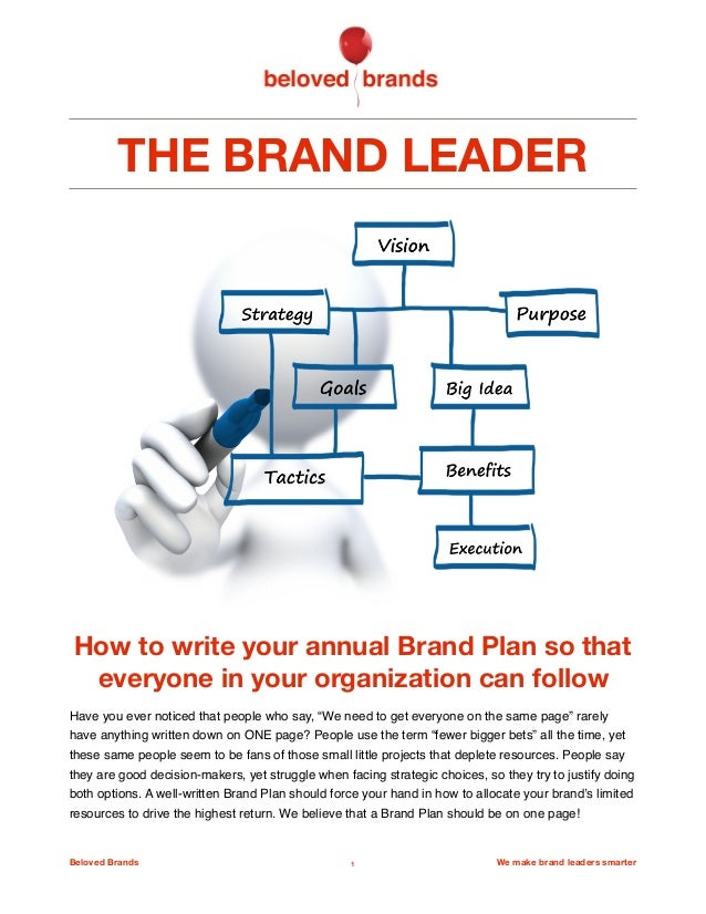 THE BRAND LEADER How to write your annual Brand Plan so that everyone in your organization can follow Have you ever notice...