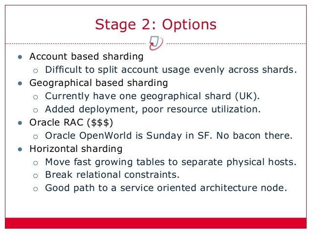 The Breakup - Logically Sharding a Growing PostgreSQL Database