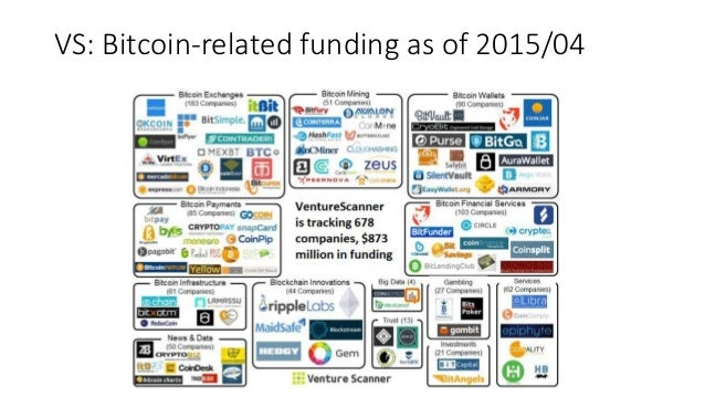 Other cost centers for these BTC-focused startups • Domain name(s) • Legal fees (company formation) • Office rent/lease/mo...