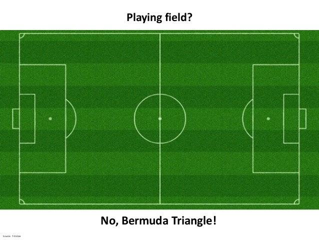 """Get to know your playing field"" – 6 Auswege aus dem Bermuda-Dreieck Slide 2"