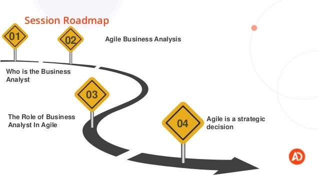 The Business Analyst in Agile Transformation (By Mahmoud El-Mantawy) Slide 2