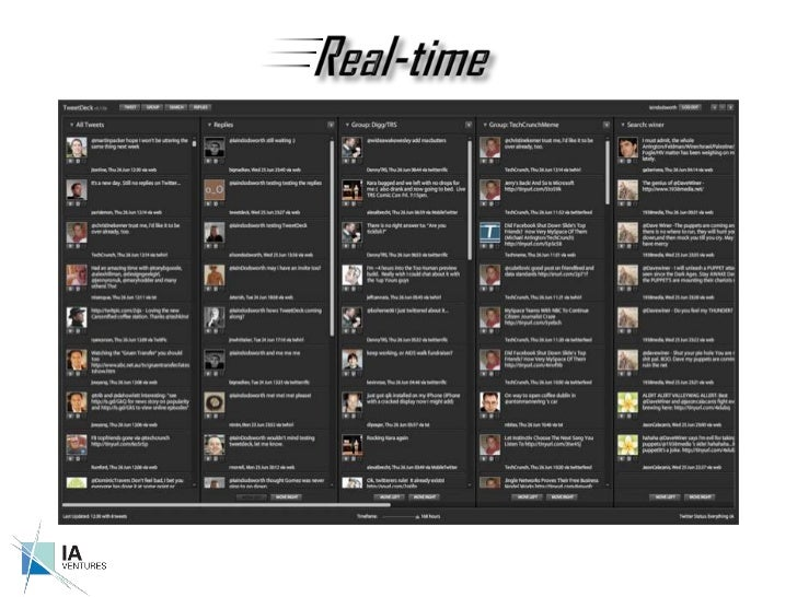 Real-time<br />