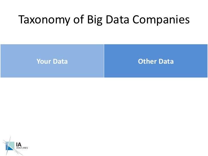 Taxonomy of Big Data Companies<br />