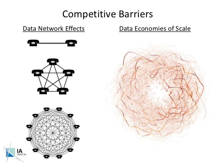 Competitive Barriers<br />Data Network Effects<br />Data Economies of Scale<br />