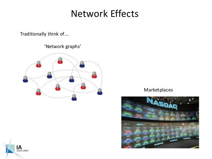 Network Effects<br />Traditionally think of….<br />'Network graphs'<br />Marketplaces<br />