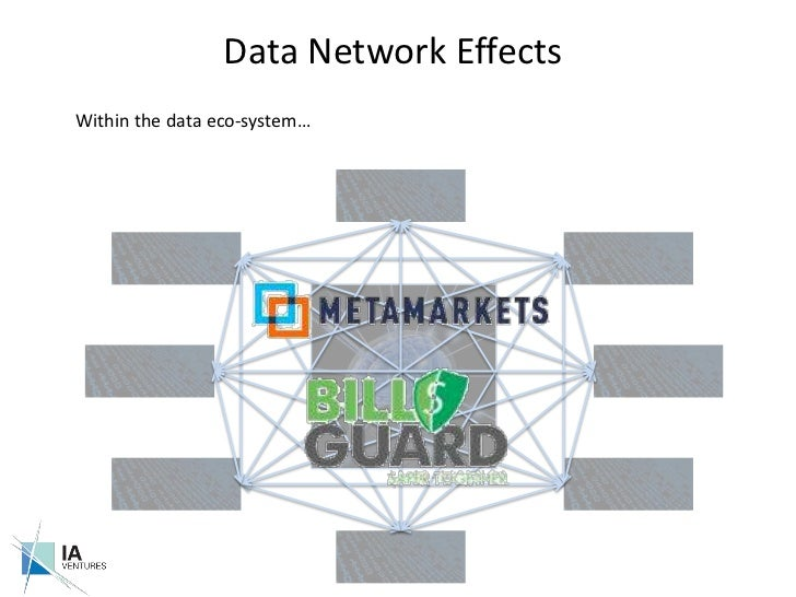 Data Network Effects<br />Within the data eco-system…<br />