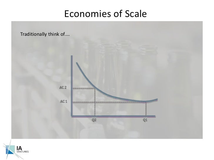 Economies of Scale<br />Traditionally think of….<br />