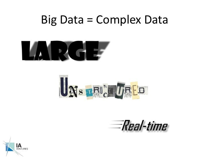 Big Data = Complex Data<br />Large<br />Real-time<br />