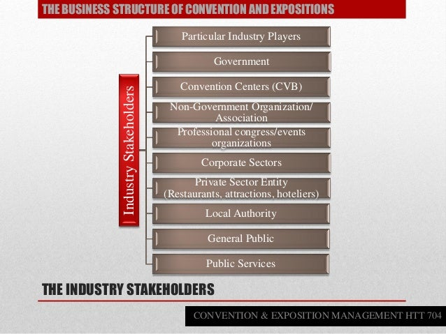 THE INDUSTRY STAKEHOLDERS IndustryStakeholders Particular Industry Players Government Convention Centers (CVB) Non-Governm...