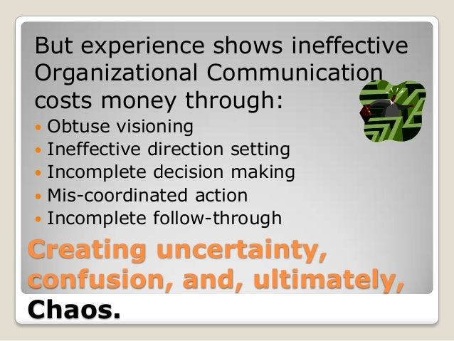Implication of Communication Essay