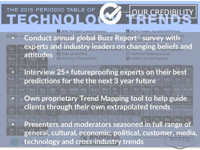 OUR  CREDIBILITY   • Conduct annual global Buzz Report© survey with  experts and industry leaders on chan...