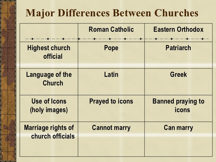 the difference between the roman catholic church and christian ways These books were included in the septuagint, a greek translation of a  early  church fathers, who relied on the septuagint (they could read  for more on this  topic, see christian history issue 43: how we got our bible.
