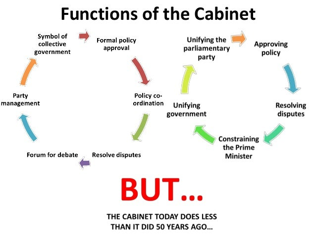 Elegant ... Downing Street Organistion; 14. How Representative Is The Cabinet?