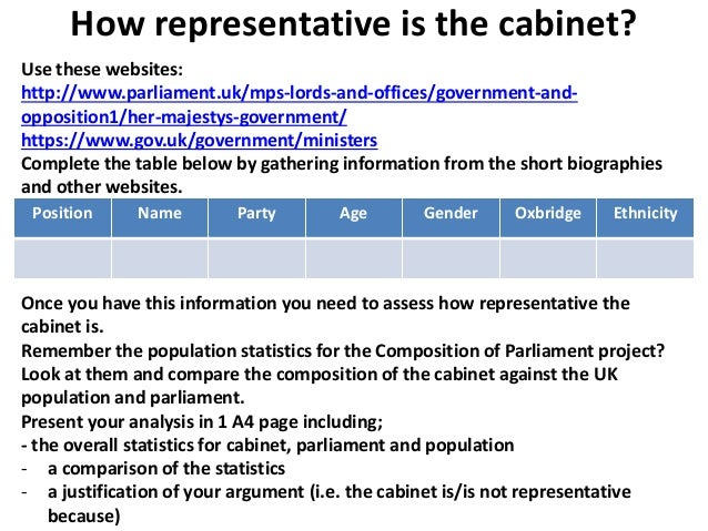 The cabinet for How to increase cabinet depth