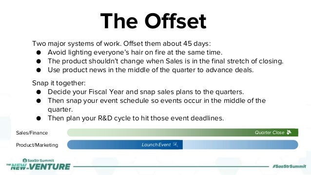 Sales/Finance Product/Marketing Launch Event 🎉 The Offset Quarter Close 💸 Two major systems of work. Offset them about 45 ...