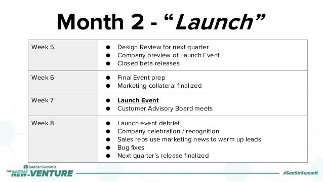 Week 5 ● Design Review for next quarter ● Company preview of Launch Event ● Closed beta releases Week 6 ● Final Event prep...