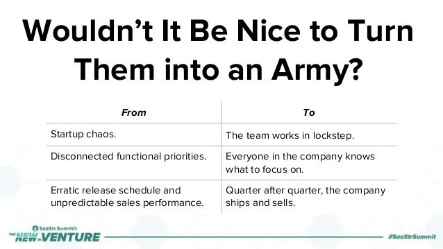 Wouldn't It Be Nice to Turn Them into an Army? From To Startup chaos. The team works in lockstep. Disconnected functional ...