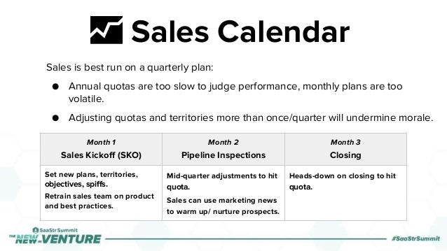 Month 1 Sales Kickoff (SKO) Month 2 Pipeline Inspections Month 3 Closing Set new plans, territories, objectives, spiffs. R...