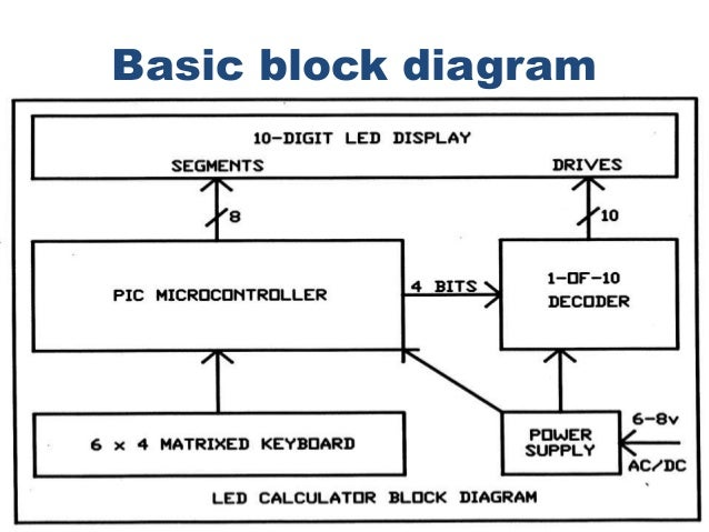 Block diagram solver basic guide wiring diagram enchanting block diagram solver gift schematic diagram series rh healthygets info block diagram creator online block diagram maker software free download ccuart Gallery