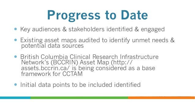 Progress to Date contd.  Work underway to enhance existing BCCRIN asset map   Agreement in principle across RX&D membe...