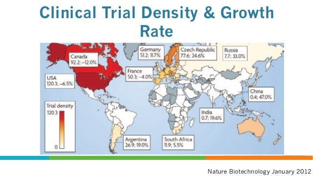 Initiatives in the US  TransCelerate BioPharma Initiative  DrugDev.org