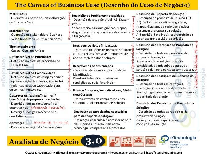 The Canvas of Business Case (Desenho do Caso de Negócio)                                          {Pessoas e Entidades}Mat...