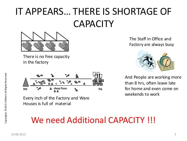 Copyrights©2013CVMark.AllRightsReserved. IT APPEARS… THERE IS SHORTAGE OF CAPACITY There is no free capacity in the factor...
