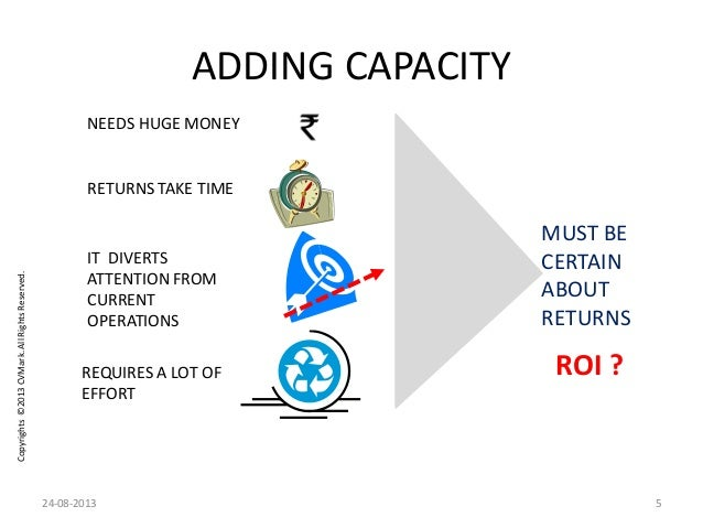 Copyrights©2013CVMark.AllRightsReserved. ADDING CAPACITY NEEDS HUGE MONEY RETURNS TAKE TIME IT DIVERTS ATTENTION FROM CURR...