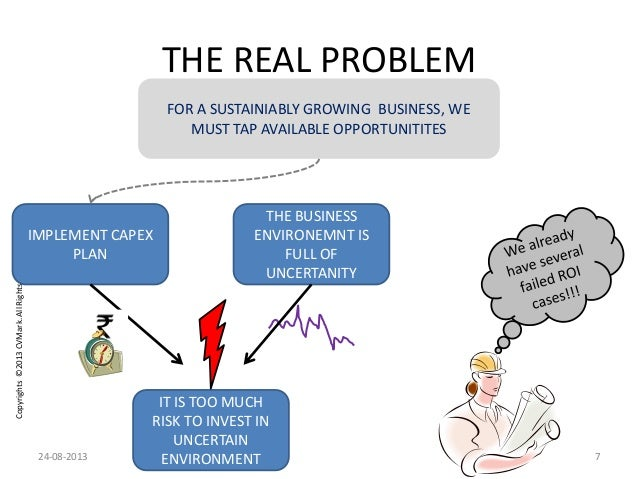 Copyrights©2013CVMark.AllRightsReserved. THE REAL PROBLEM FOR A SUSTAINIABLY GROWING BUSINESS, WE MUST TAP AVAILABLE OPPOR...